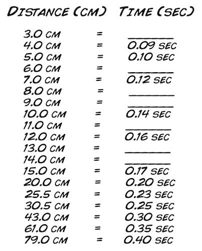 reaction time experimental design Statistical design of experiments  bayne, c k rubin, i b, practical  experimental designs and optimization  reaction time (t=125°c) 55.