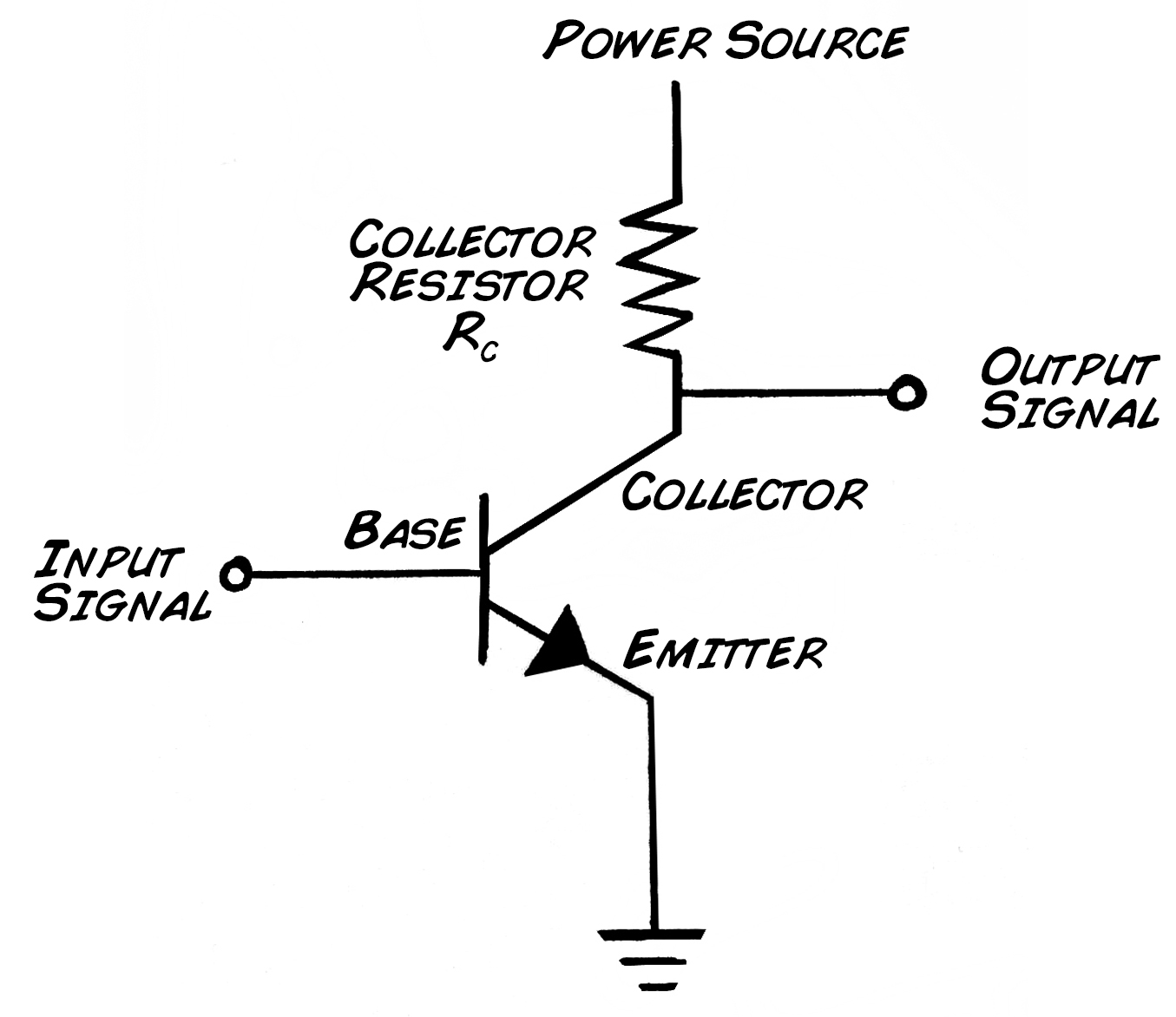 why output comes before the collector on single transistor amplifiers