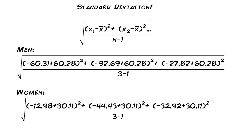 Population Standard Deviation Formula We Need To Calculate Standard Sample Standard  Deviation Symbol Iscblog